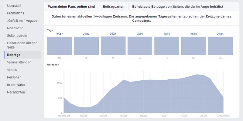 facebook-leitfaden_statistiken