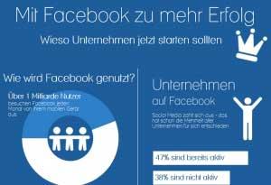 Facebook-Mobile-Nutzung-kop