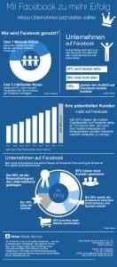 Facebook für Unternehmen mobile Nutzung Info-Grafik
