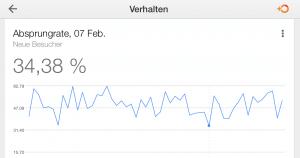 Absprungrate mit Google Analytics analysieren