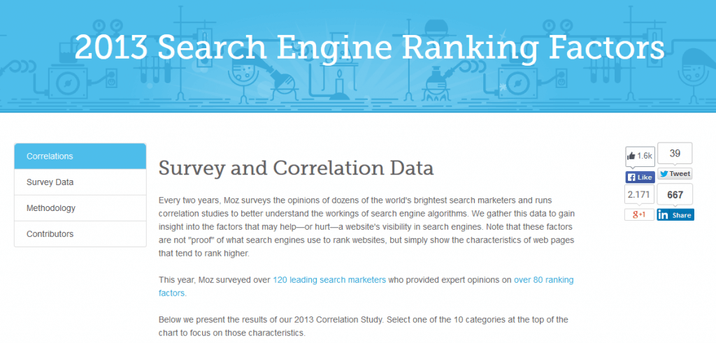 Quelle: http://moz.com/search-ranking-factors