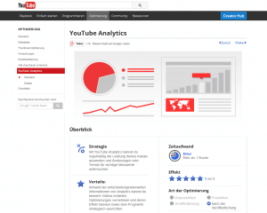 YouTube Kanal analysieren