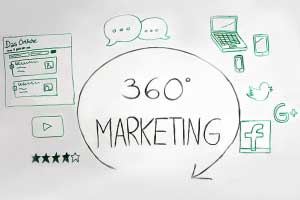 360-Grad-Marketing