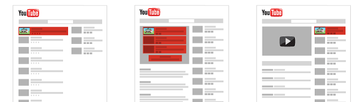 YouTube In Display Anzeigen
