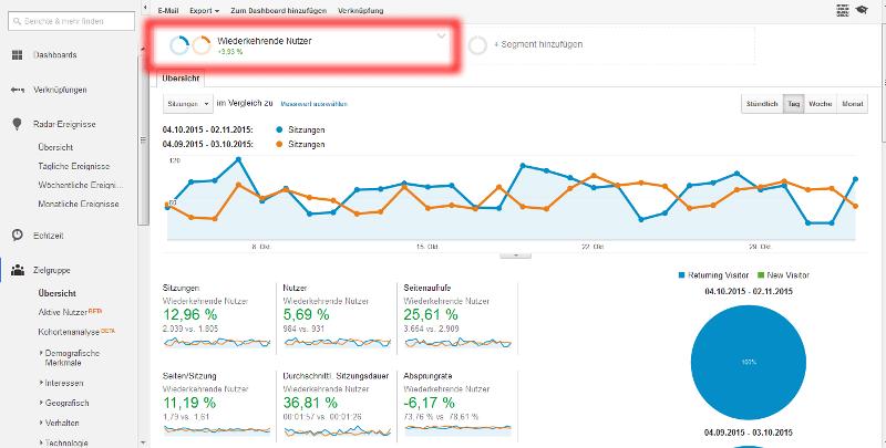 Das Beispiel zeigt, dass die Anzahl von wiederkehrenden Nutzern um 12,96 % gestiegen ist im Vergleich zum vorherigen Zeitraum.