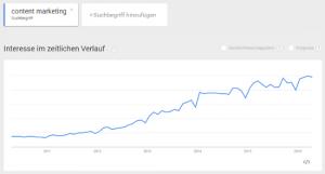"""Suchaufkommen für """"Content Marketing"""" zwischen April 2010 und April 2016."""