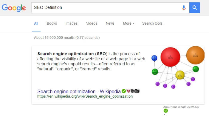 seo_ranking_definition