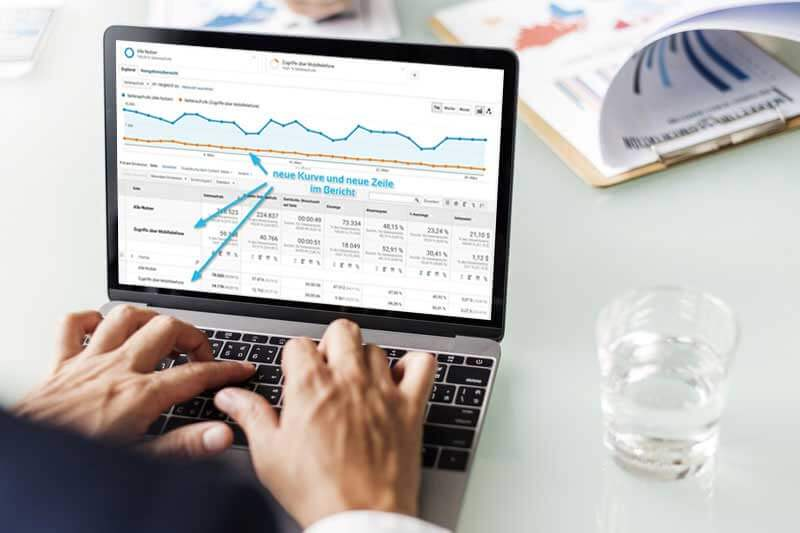Benutzerdefinierte Segmente Google Analytics