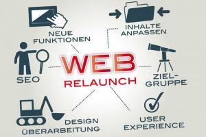 Websiterelaunch