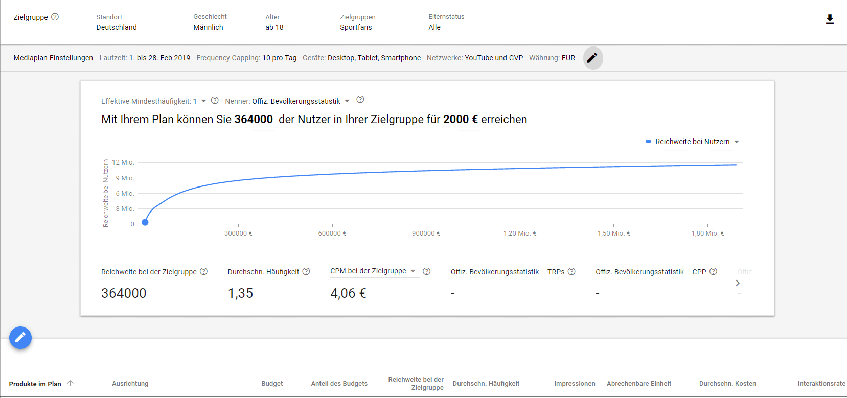 Reichweiten Planer Screenshot Google Ads