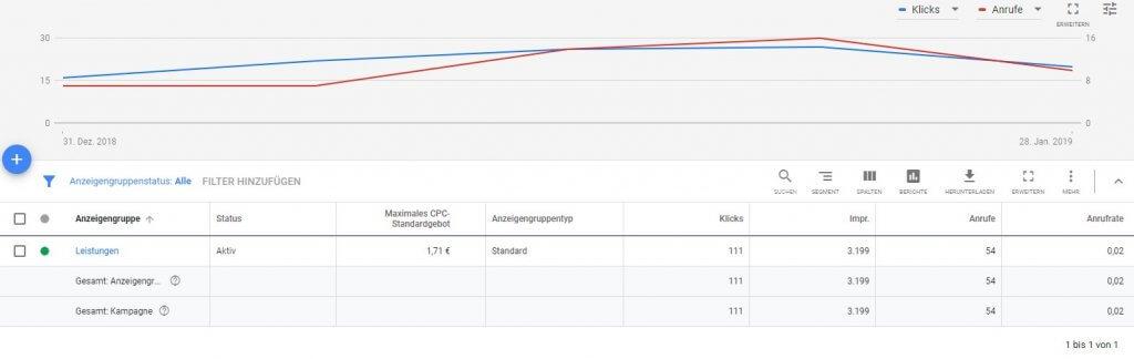 Analyse von Anrufen und Klicks, Screenshot