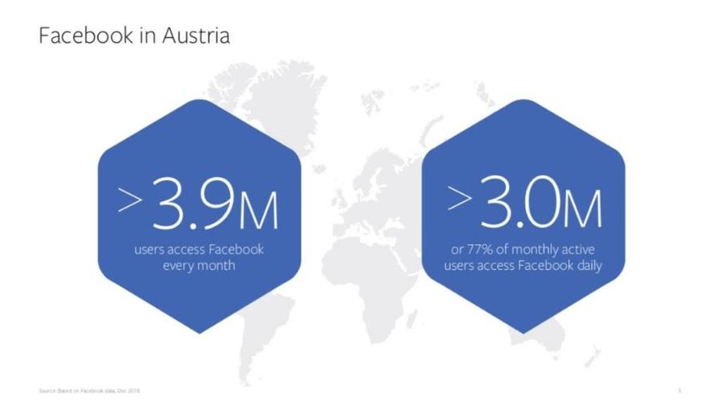 Facebook Nutzerzahlen Österreich 1-2019