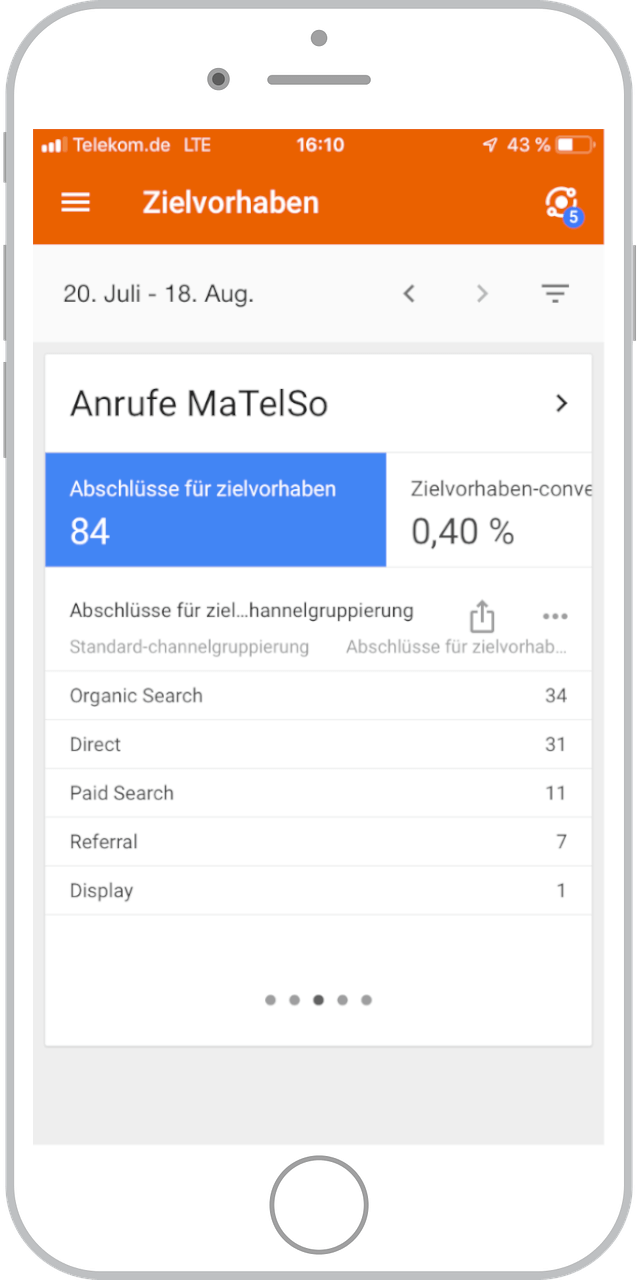 Call Tracking Matelso Zielvorhaben