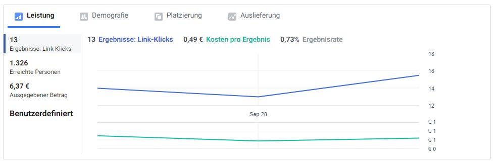 Social-Media-Agentur Hamburg Facebook Business Manager_Leistung