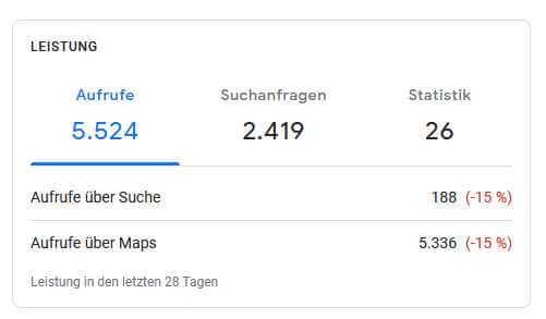 Google My Business Statistiken Leistungen, Quelle: Google My Business
