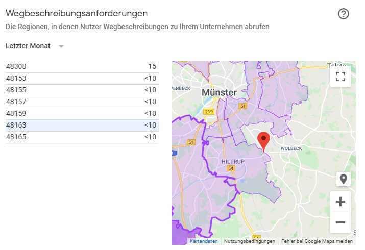 Google-My-Business-Statistiken, Wegbeschreibungsanforderungen, Quelle: Google-My-Business-Statistiken