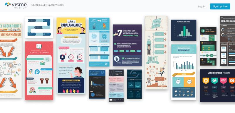 Infografiken Beispiel Visme