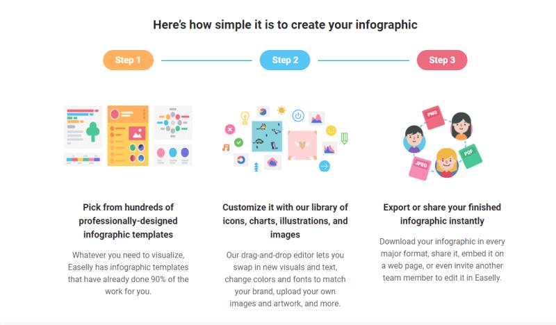 Infografiken Beispiel Easel