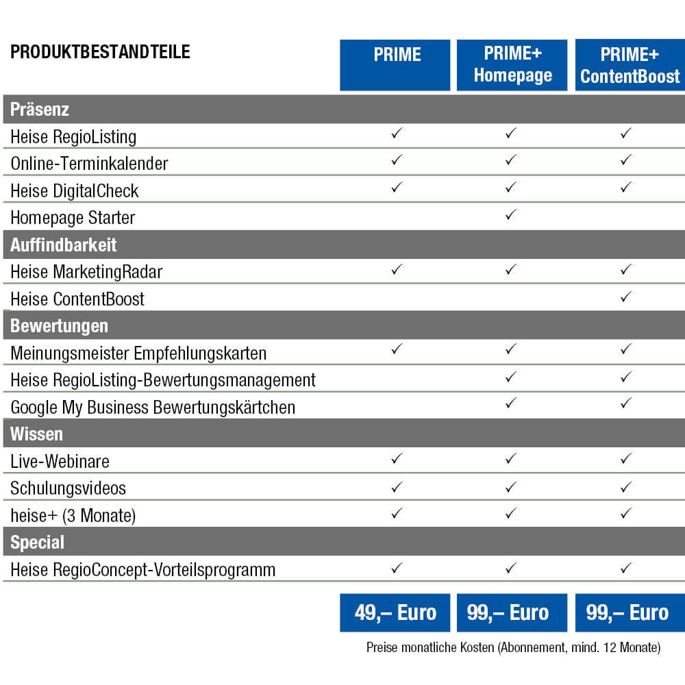 Heise PRIME Tabelle mit Leistungen und Preis